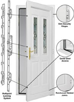 Aluminium Upvc Replacement Window Door Systems Energy